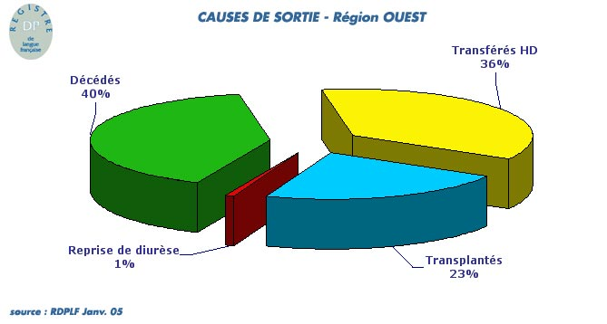 cause_sortie_ouest04