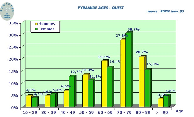 pyramide_ouest04